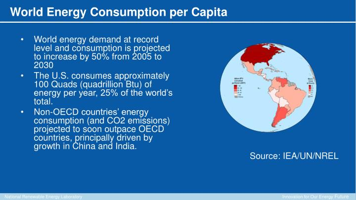 World energy demand at record level and consumption is projected to increase by 50% from 2005 to 2030