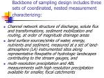 backbone of sampling design includes three sets of coordinated nested measurement characterizing