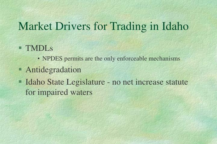 Market Drivers for Trading in Idaho