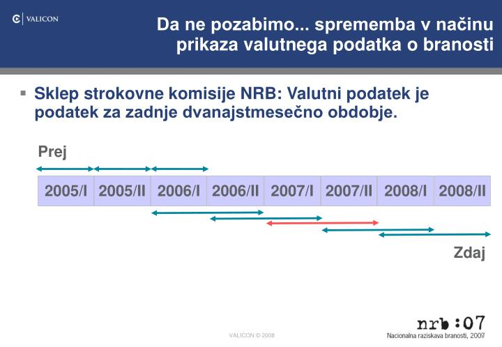 Da ne pozabimo... sprememba v načinu prikaza valutnega podatka o branosti