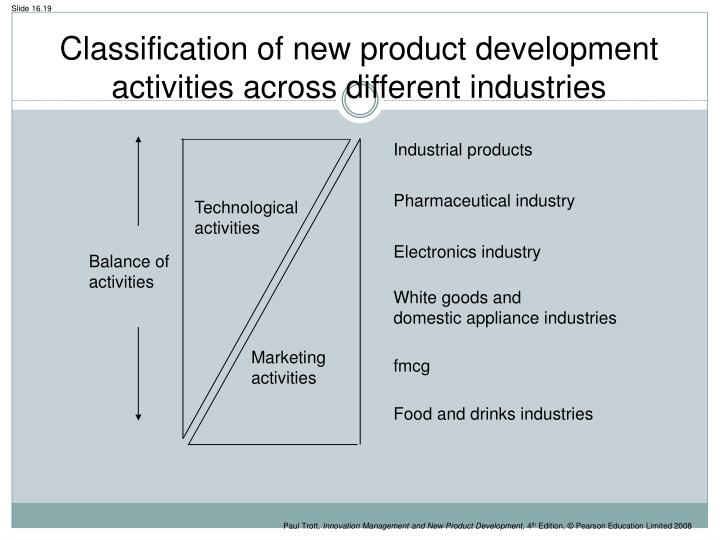 Classification of new product development