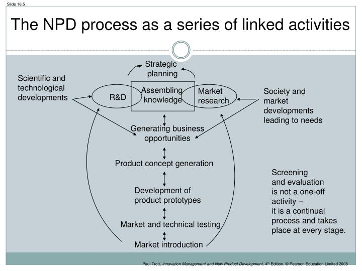 The NPD process as a series of linked activities