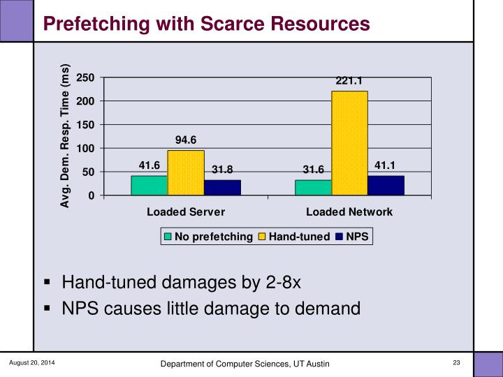 Prefetching with Scarce Resources