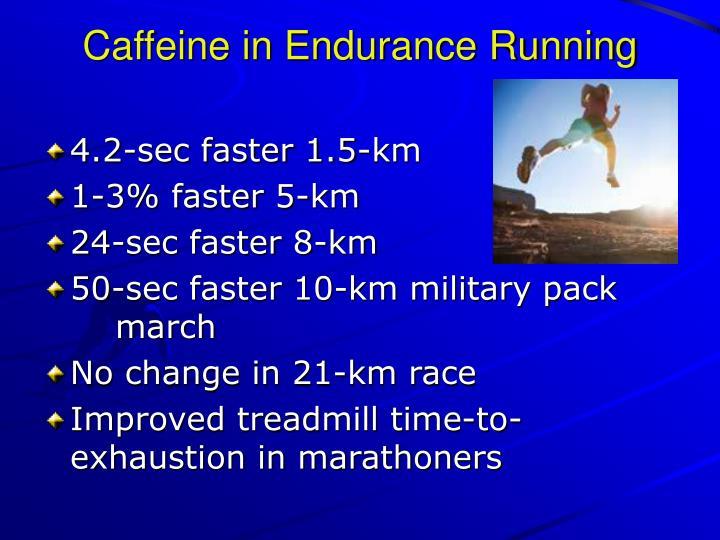 Caffeine in Endurance Running