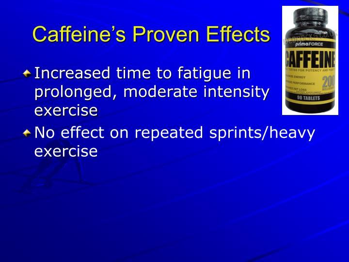 Caffeine's Proven Effects