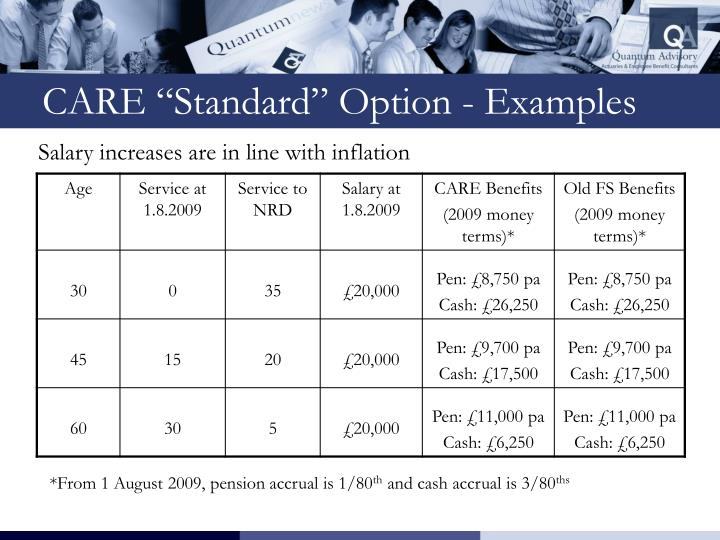 "CARE ""Standard"" Option - Examples"