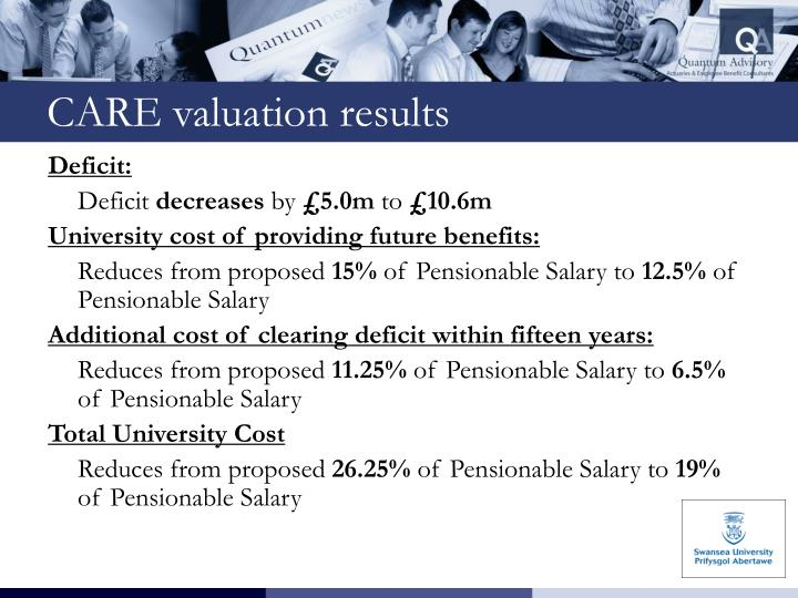 CARE valuation results