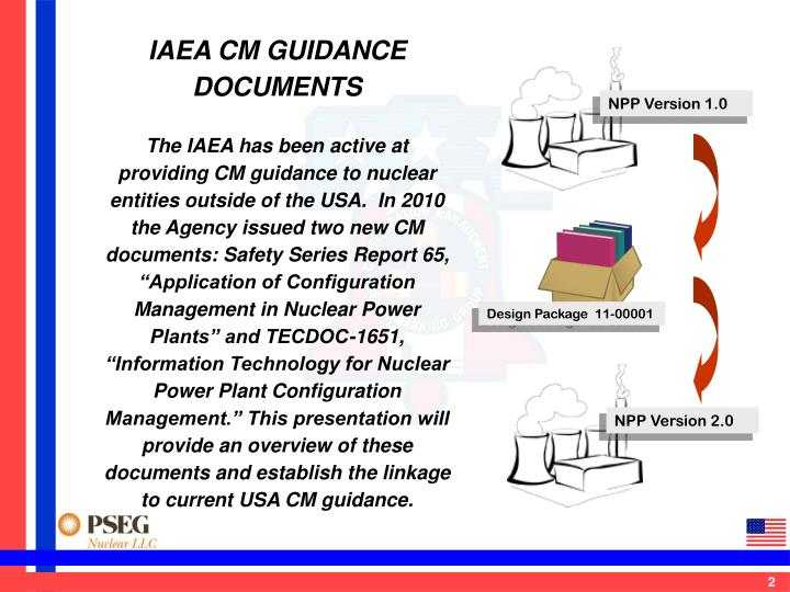 IAEA CM GUIDANCE DOCUMENTS