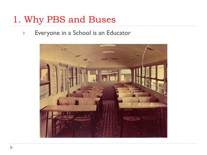 1. Why PBS and Buses