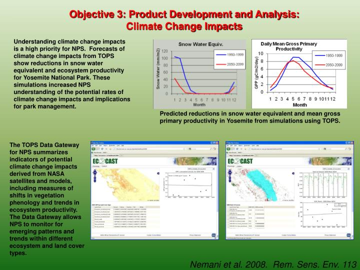Objective 3: Product Development and Analysis: