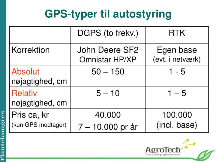 GPS-typer til autostyring