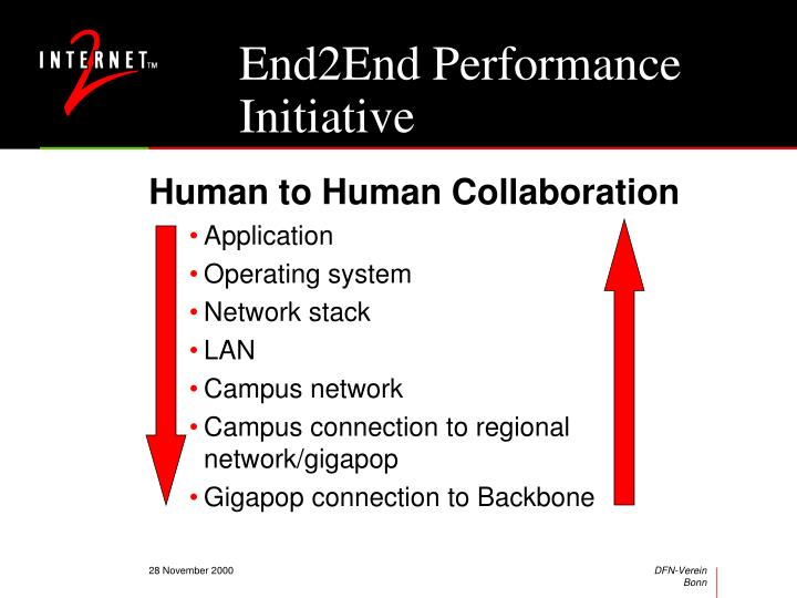 End2End Performance Initiative