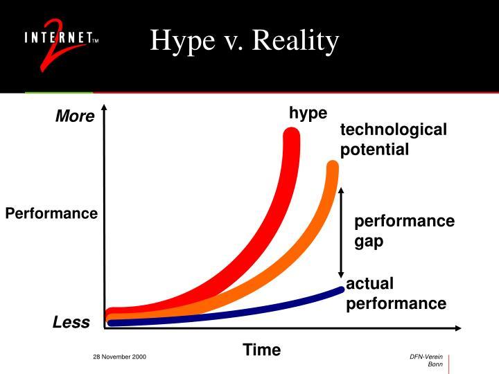 Hype v. Reality