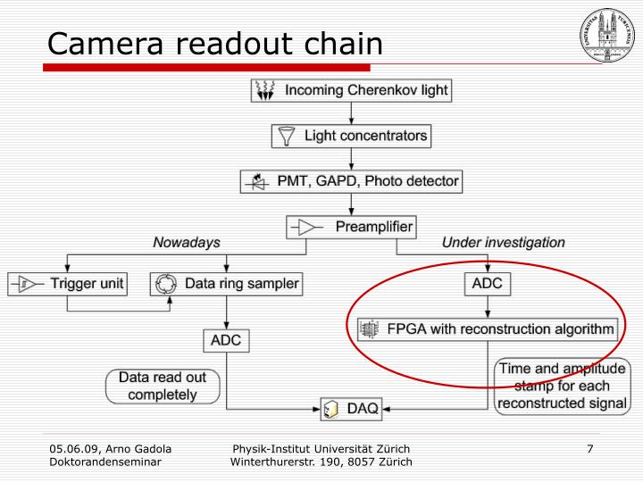 Camera readout chain