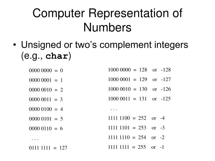 Computer Representation of Numbers