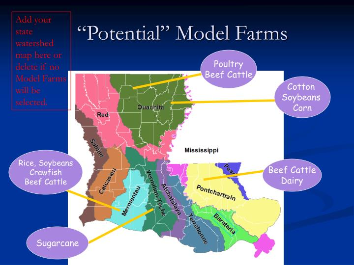 """Potential"" Model Farms"