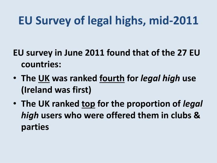 EU Survey of legal highs, mid-2011