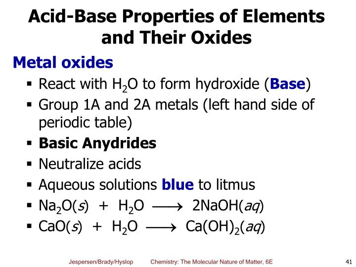 Acid-Base Properties of Elements and Their Oxides