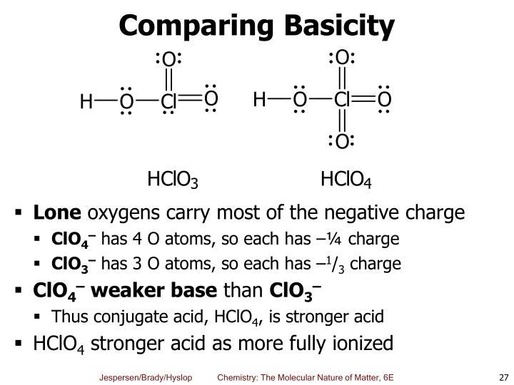 Comparing Basicity