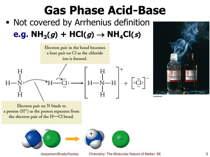Gas Phase Acid-Base