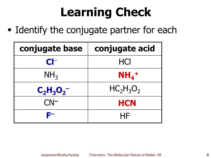 Identify the conjugate partner for each