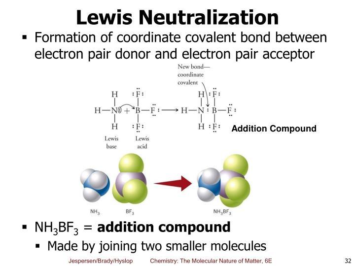 Lewis Neutralization