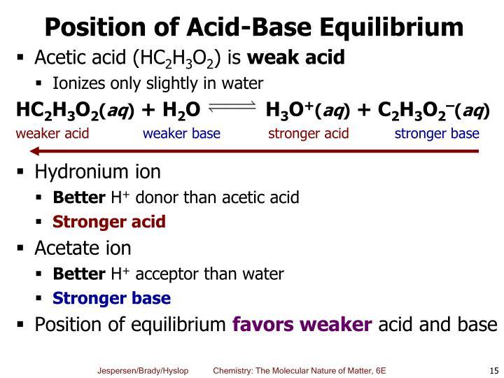 Position of Acid-Base Equilibrium