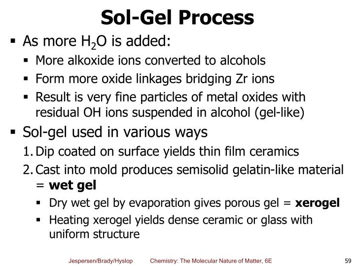 Sol-Gel Process