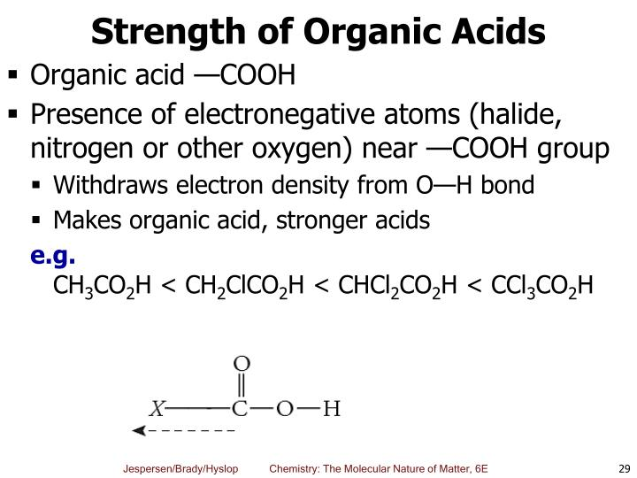 Strength of Organic Acids