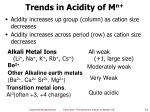 trends in acidity of m n