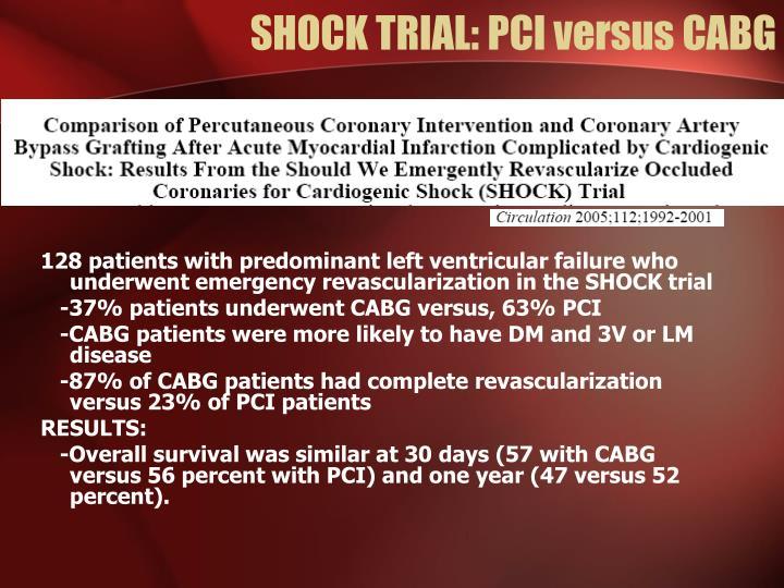 SHOCK TRIAL: PCI versus CABG
