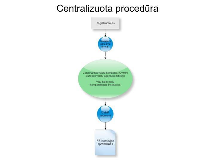 Centralizuota procedūra