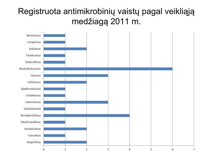 Registruota antimikrobinių vaistų pagal veikliąją medžiagą 2011 m.