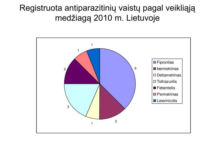 Registruota antiparazitinių vaistų pagal veikliąją medžiagą 2010 m. Lietuvoje