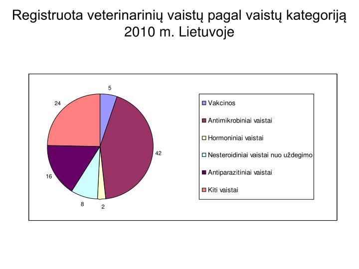 Registruota veterinarinių vaistų pagal vaistų kategoriją 2010 m. Lietuvoje