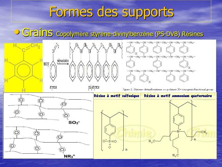 Formes des supports