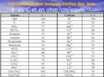 les conductivit s ioniques limites des ions 25 c et en ohm 1 cm 2 equiv 1