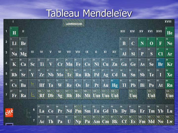 Tableau Mendele