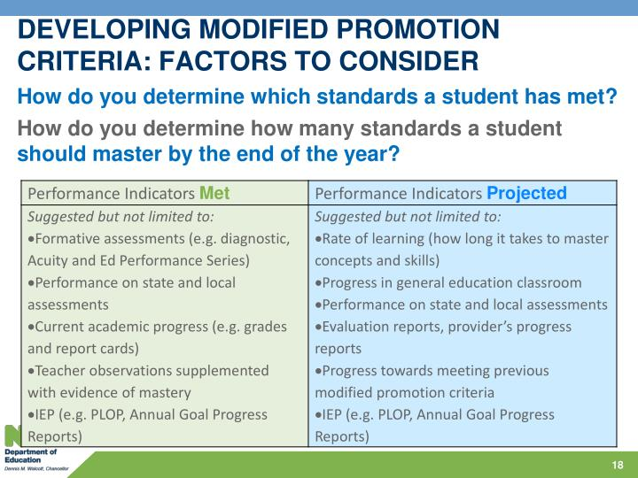 DEVELOPING MODIFIED PROMOTION CRITERIA: FACTORS TO CONSIDER