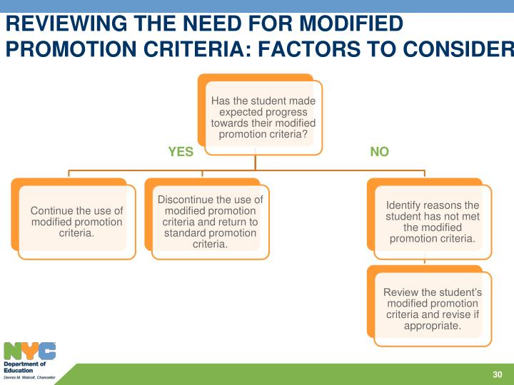 REVIEWING THE NEED FOR MODIFIED PROMOTION CRITERIA: FACTORS TO CONSIDER