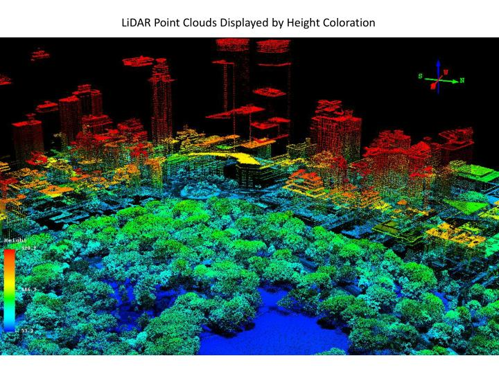 LiDAR Point Clouds Displayed by Height Coloration
