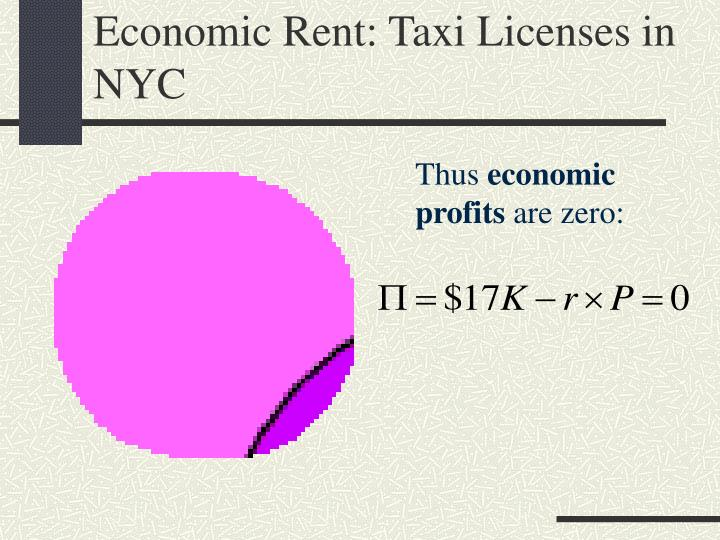 Economic Rent: Taxi Licenses in NYC