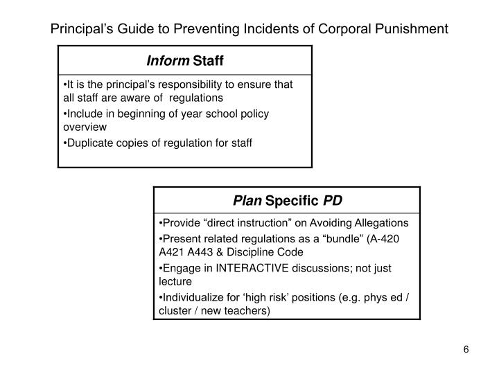 Principal's Guide to Preventing Incidents of Corporal Punishment