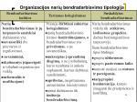 organizacijos nari bendradarbiavimo tipologija