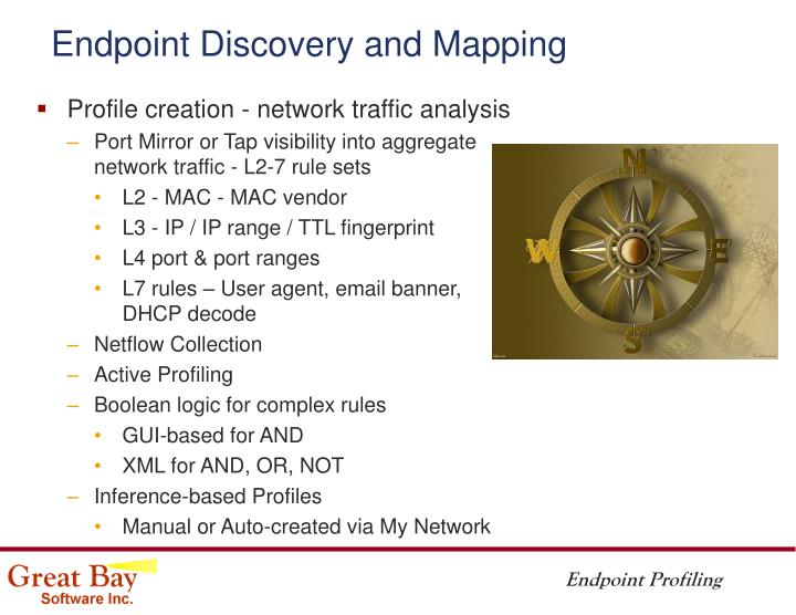 Endpoint Discovery and Mapping