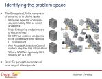 identifying the problem space