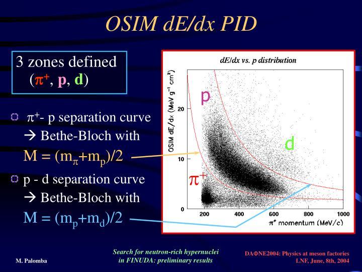 OSIM dE/dx PID