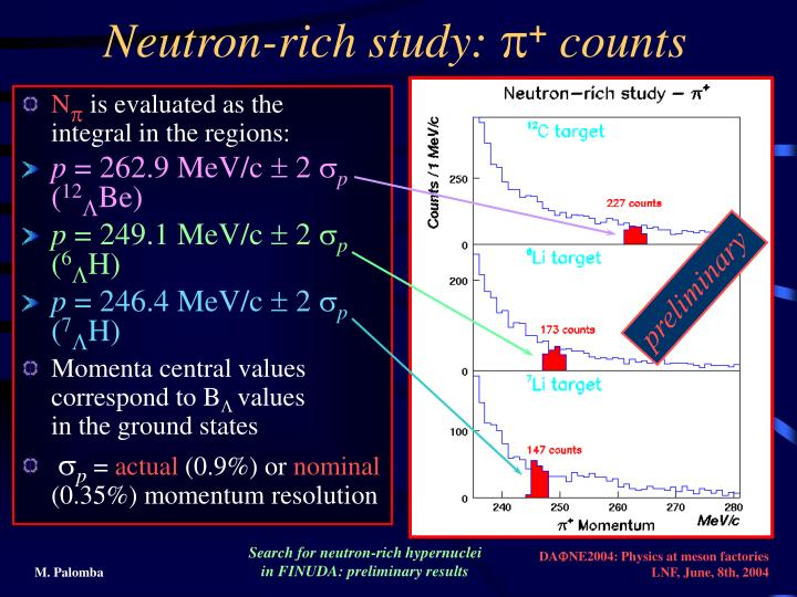 Neutron-rich study: