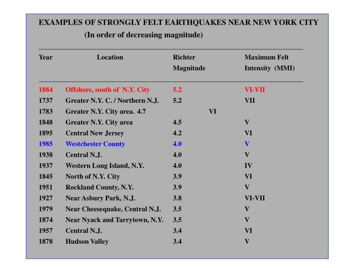 EXAMPLES OF STRONGLY FELT EARTHQUAKES NEAR NEW YORK CITY