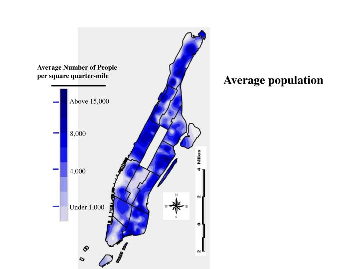 Average Number of People